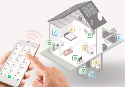 Plánování domácího bezpečnostního systému