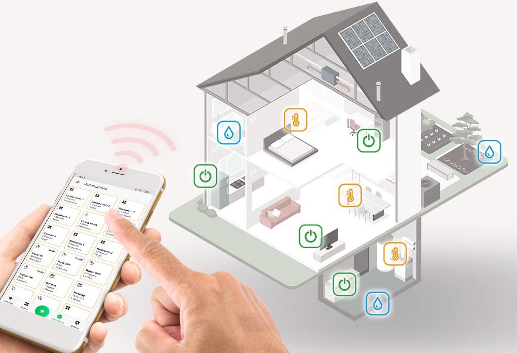 Planowanie systemu bezpieczeństwa w domu